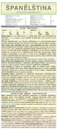 Holman SKLÁDAČKA - Španělština - souhrn gramatiky cena od 67 Kč
