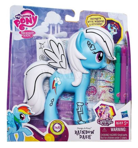 My Little Pony Fluttershy cena od 0 Kč