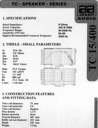 AA CRAFT TC 15/400