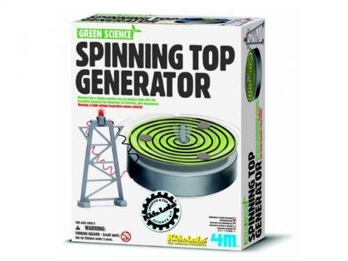 Vřetenový generátor