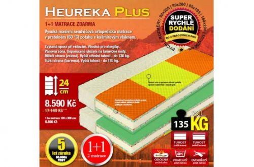 Tropico Heureka Plus