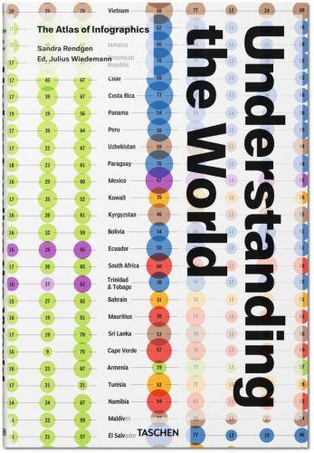 Sandra Rendgen, Julius Wiedemann: Understanding the World cena od 1468 Kč