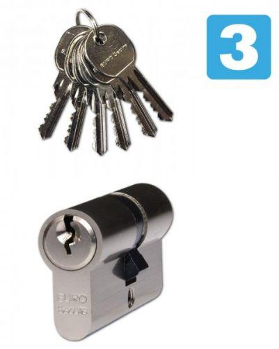Richter bezpečnostní vložka EURO Secure 40/40 cena od 354 Kč