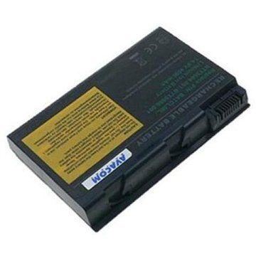 Avacom Baterie Acer TM4220/5100, Aspire 3660/9300 Li-ion 14,8V 5200mAh cS cena od 0,00 €