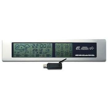 GM ELECTRONIC DIGRS8717R cena od 0,00 €