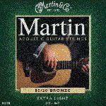 C.F. MARTIN M 170